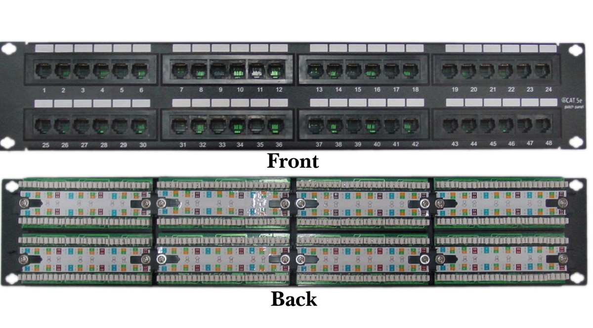 Patch Panel For Lan Connection With Cat5  Cat6